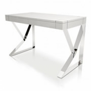 Desks - test